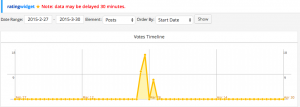rating-widget-graph-screen